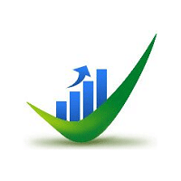Growth Software